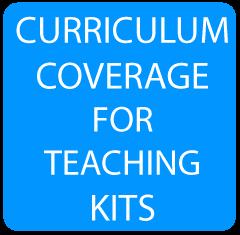 Curriculum Coverage