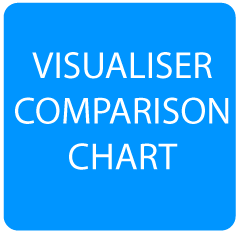 Visualiser Comparison Chart
